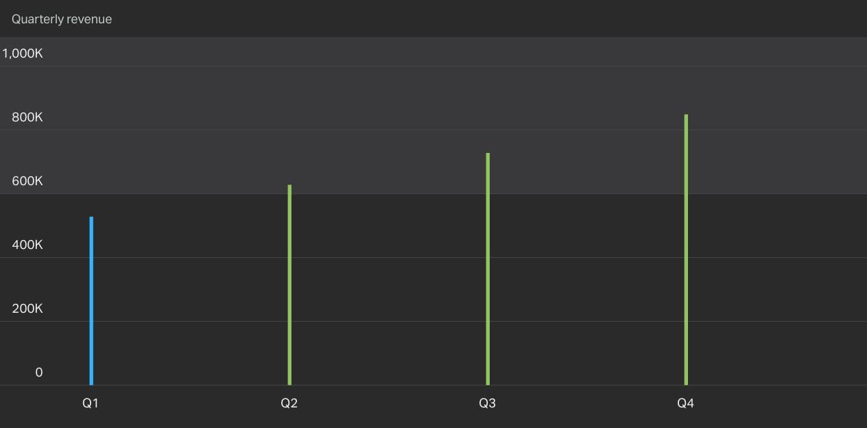Column_chart.png