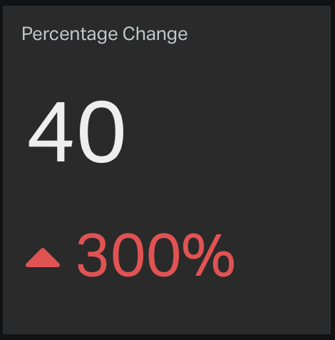 Percentage_Change_widget.png