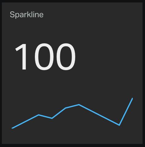 Sparkline_widget.png