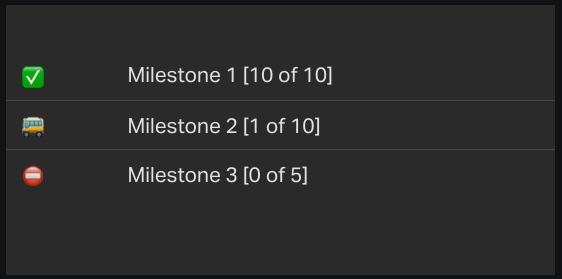 Milestone_Geckoboard.jpg