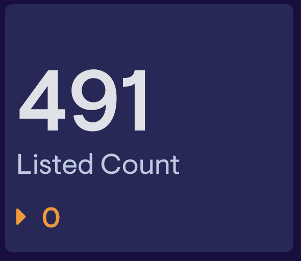 Listed_Count_Widget