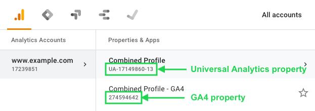 annotated screenshot that highlights GA4 and UA properties