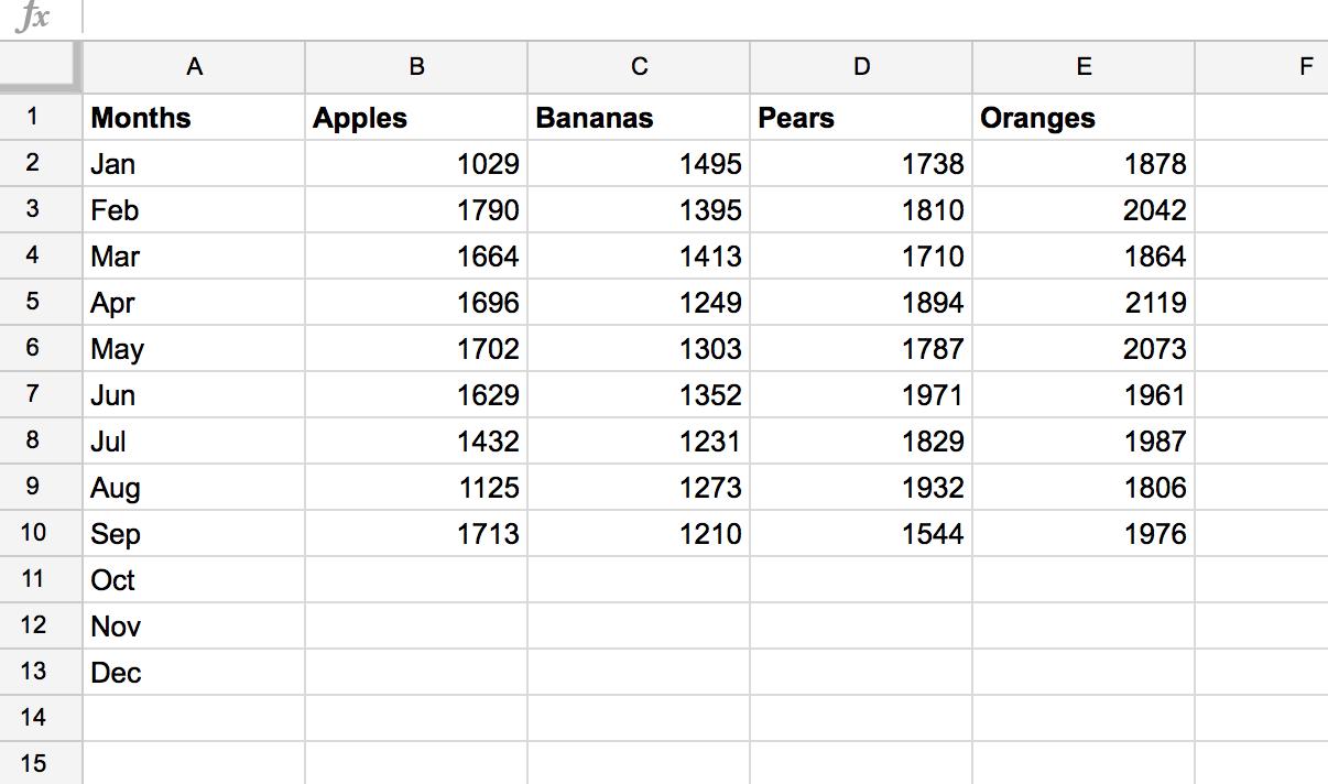Add_more_data