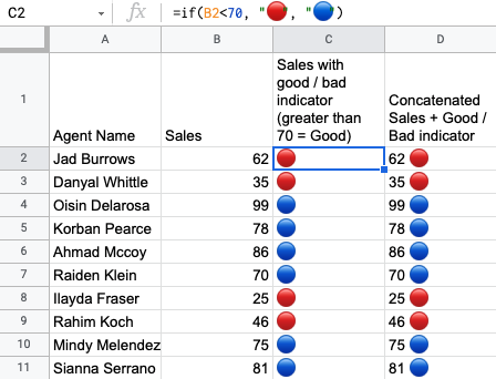 Example spreadsheet of sales per agent with conditional formatting