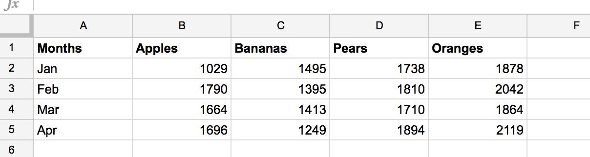 Store_data