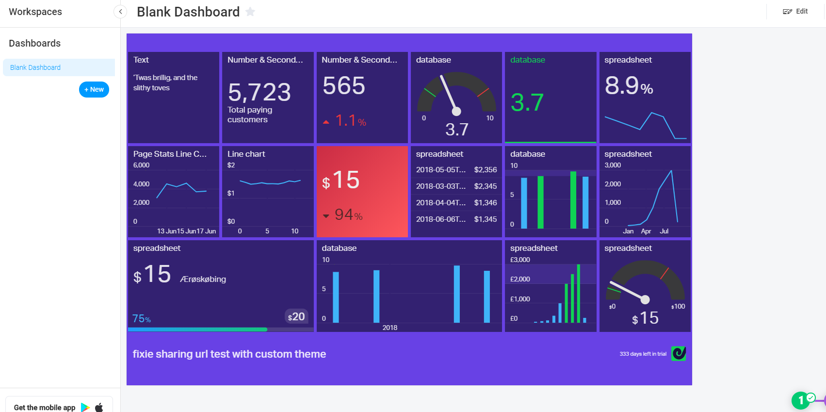 Geckoboard dashboard in Monday.com