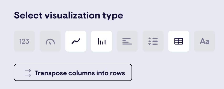 Based on your selection, choose from the highlighted visualization types