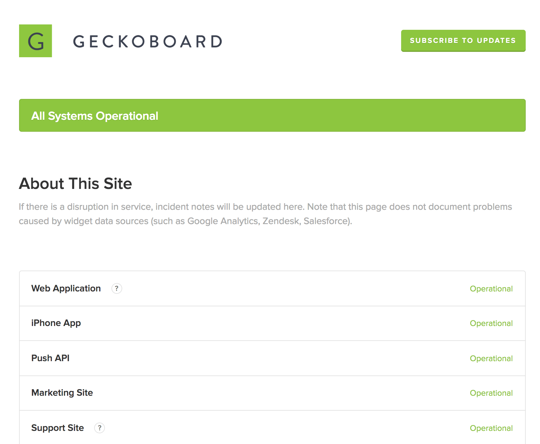 geckoboard status page