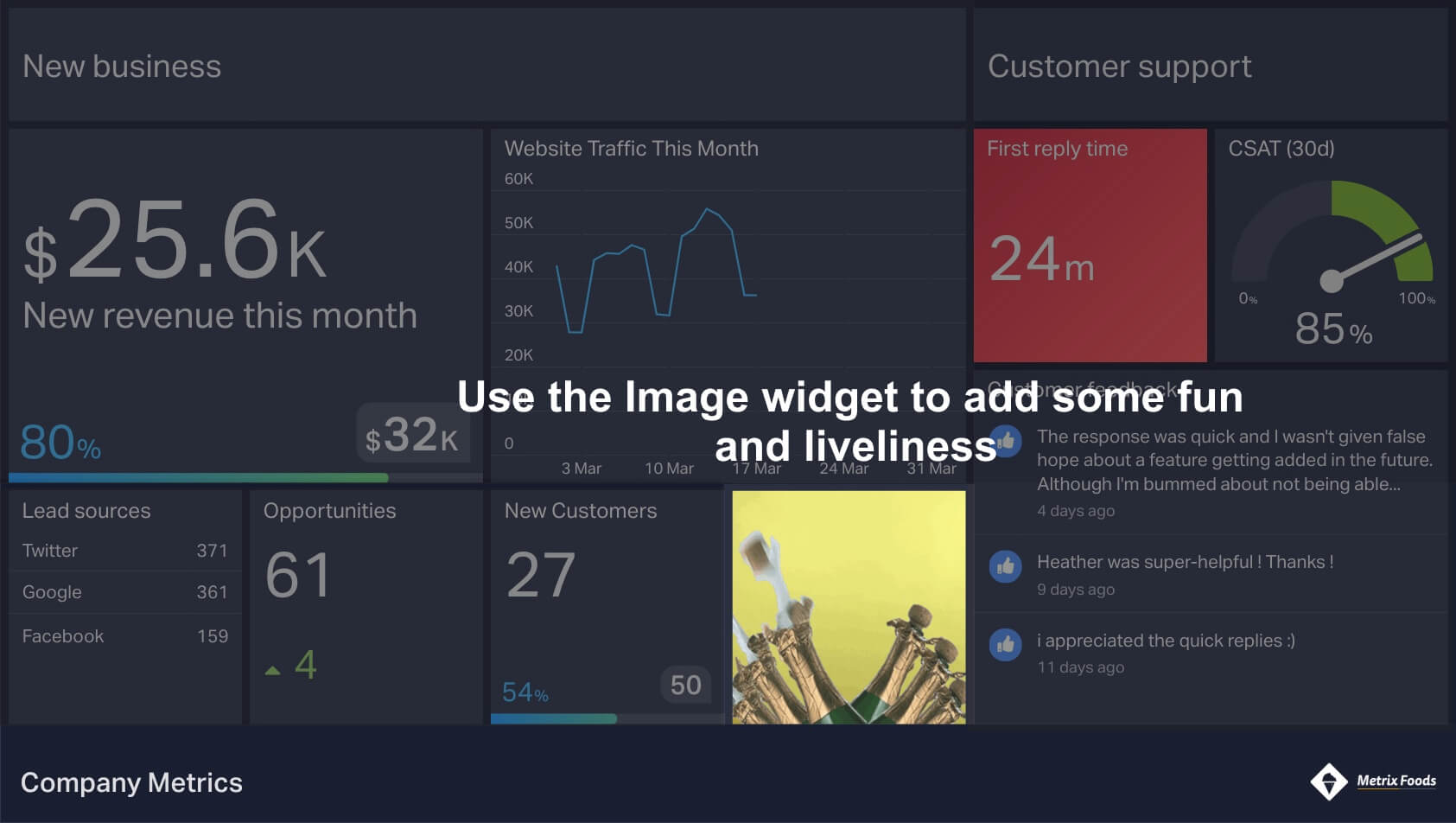 Image widget Dashboard