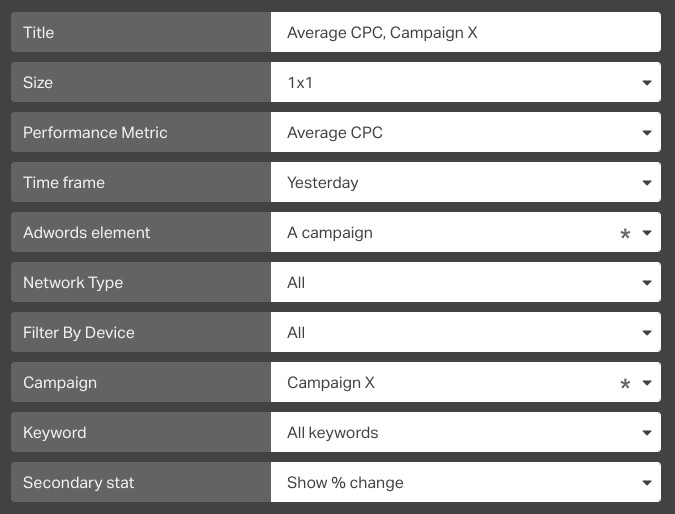 tracking average CPC for your latest campaign on your dashboard