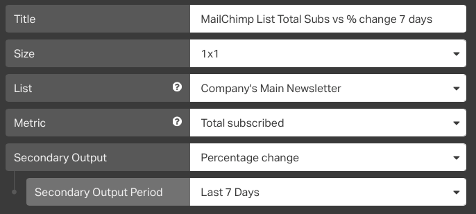 MailChimp weekly list growth widget