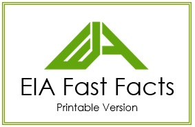EIA Fast Facts printable version