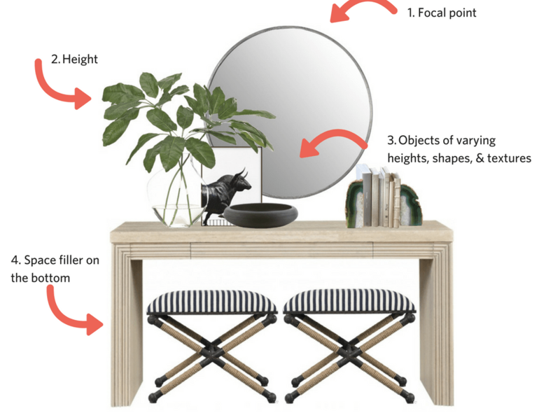 The Secret Formula for Styling a Console Table