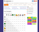 Learn Multiplication Facts with Stories