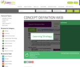 Concept Definition Web - Learning Strategy