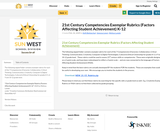 21st Century Competencies Exemplar Rubrics (Factors Affecting Student Achievement) K-12