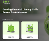 Hundreds of Financial Literacy Resources