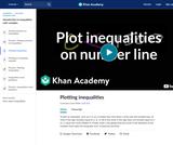 Plotting inequalities (video)
