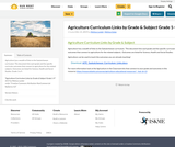 Agriculture Curriculum Links by Grade & Subject Grade 1-9