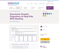 Graphic Organizers to Help Kids with Reading