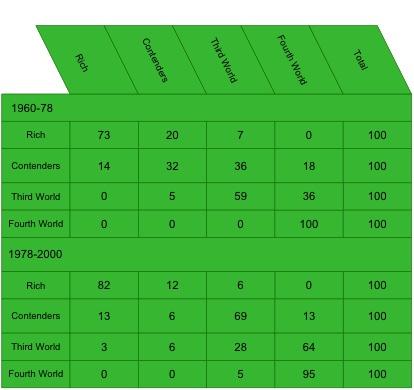 Surin Table1