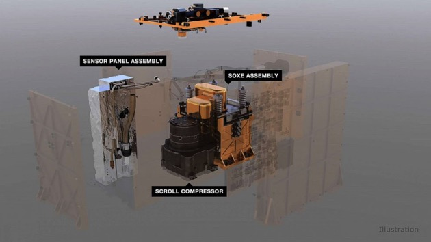 NASA's Perseverance rover successfully makes oxygen on Mars