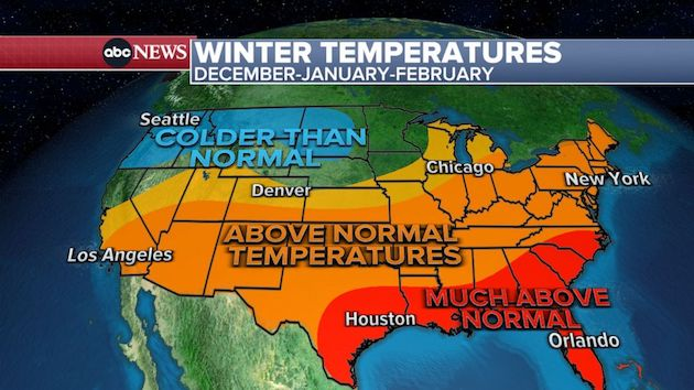 Winter weather outlook: California drought could worsen, what else to expect