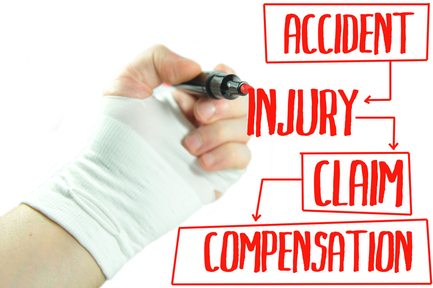 Personal injury lawyer anchorage