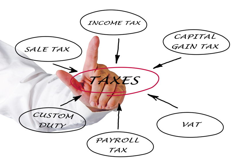 Irs tax debts