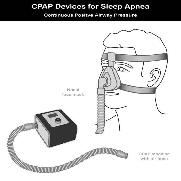 Replacement pillows for cpap masks