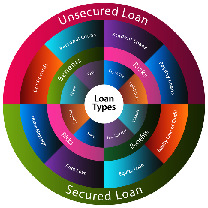 Credit inquiries for small business loans