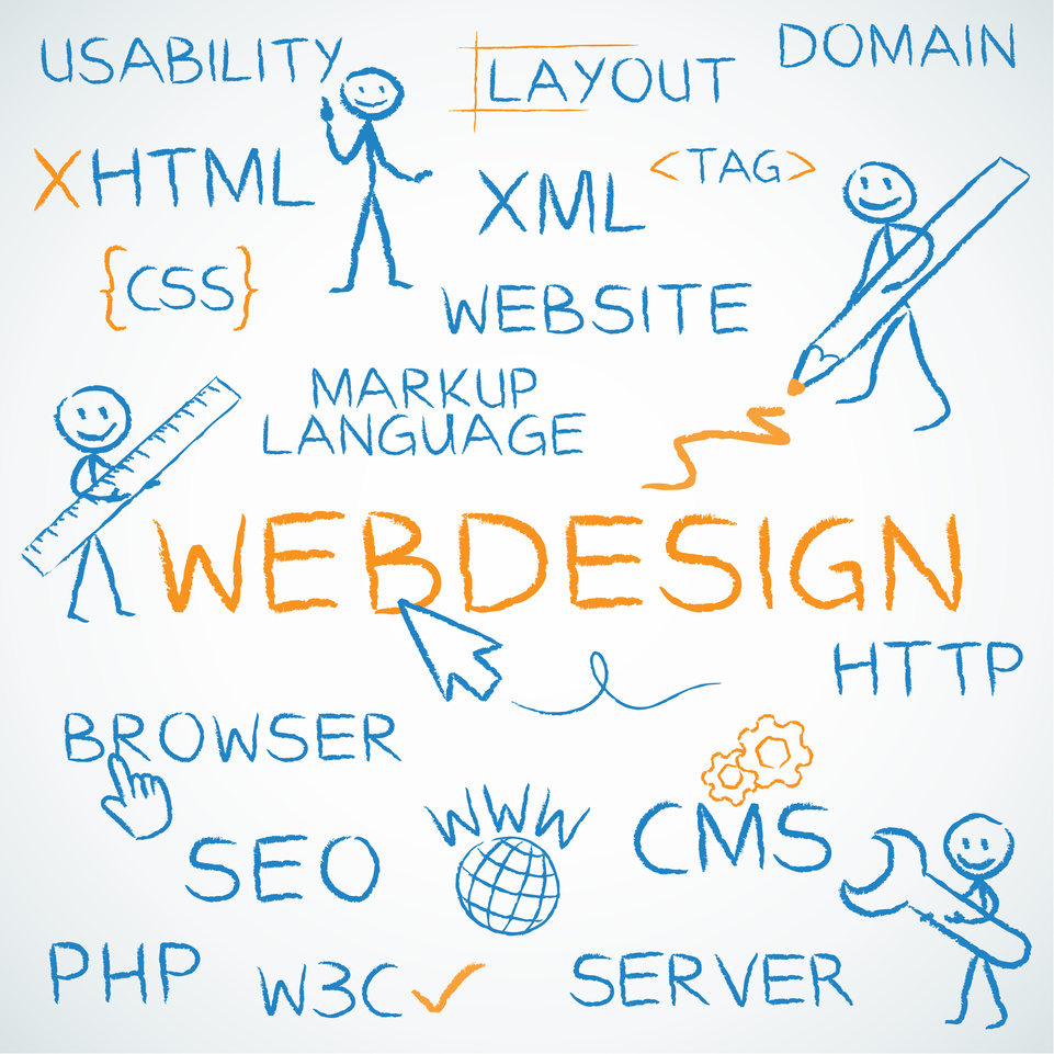Web design lexington ma