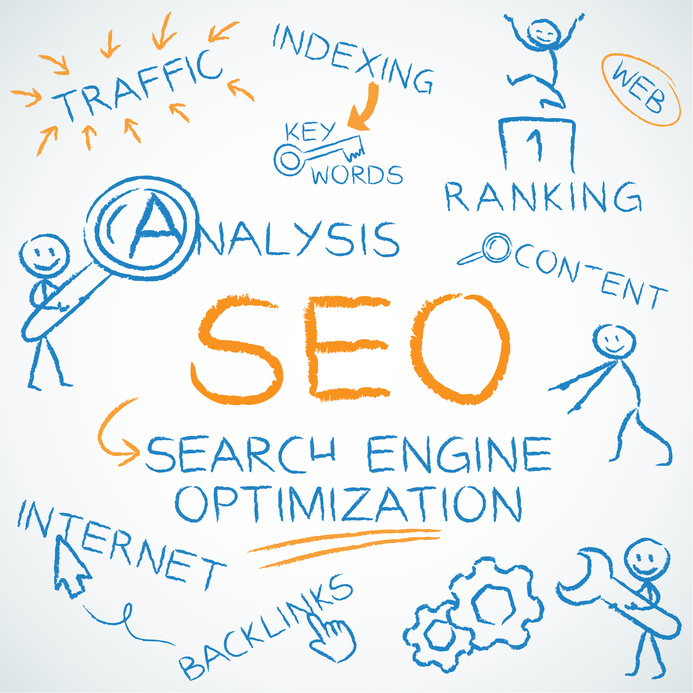 Seo services orange county