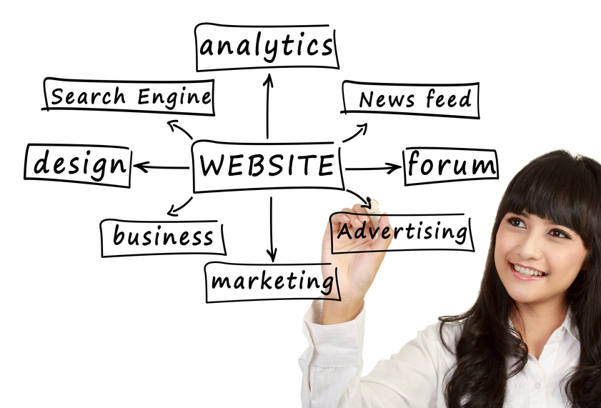 Search engine optimization help