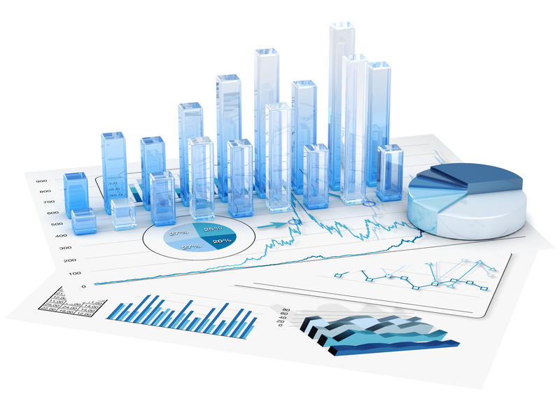 Key ratio analysis of financial statements