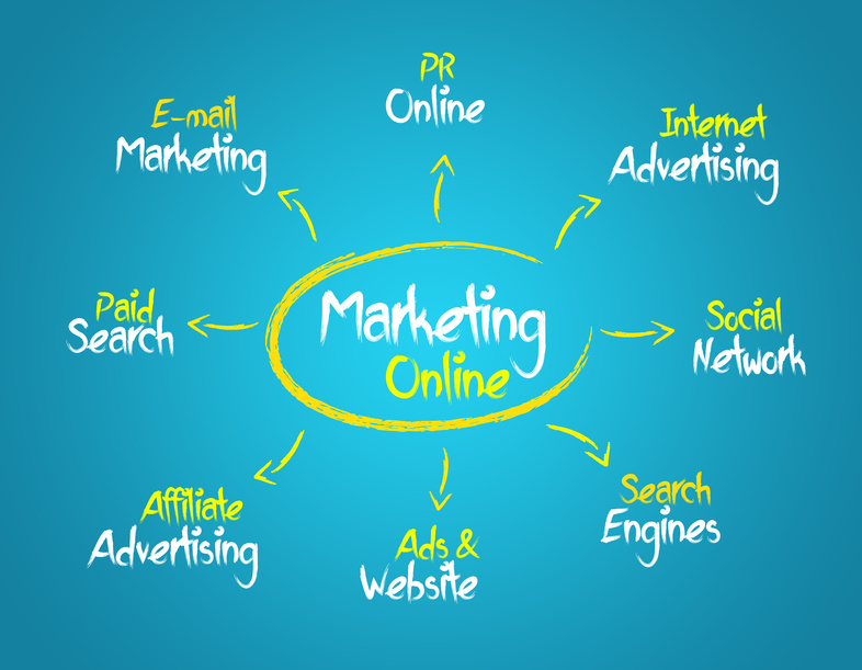 Web marketing service