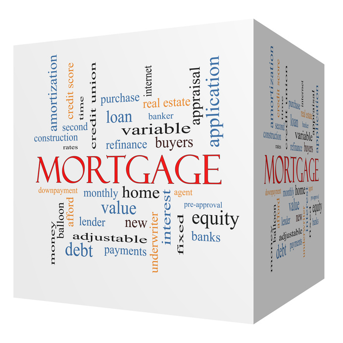 Commercial property canadian financing