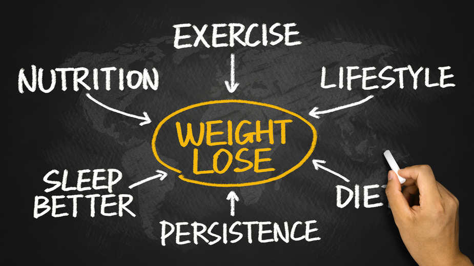 Weight loss clinic kentucky