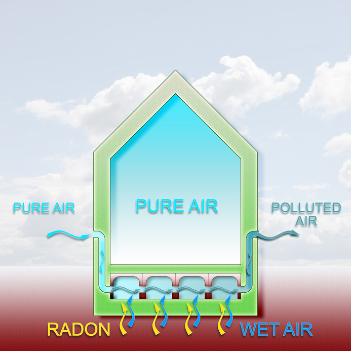 Radon abatement service