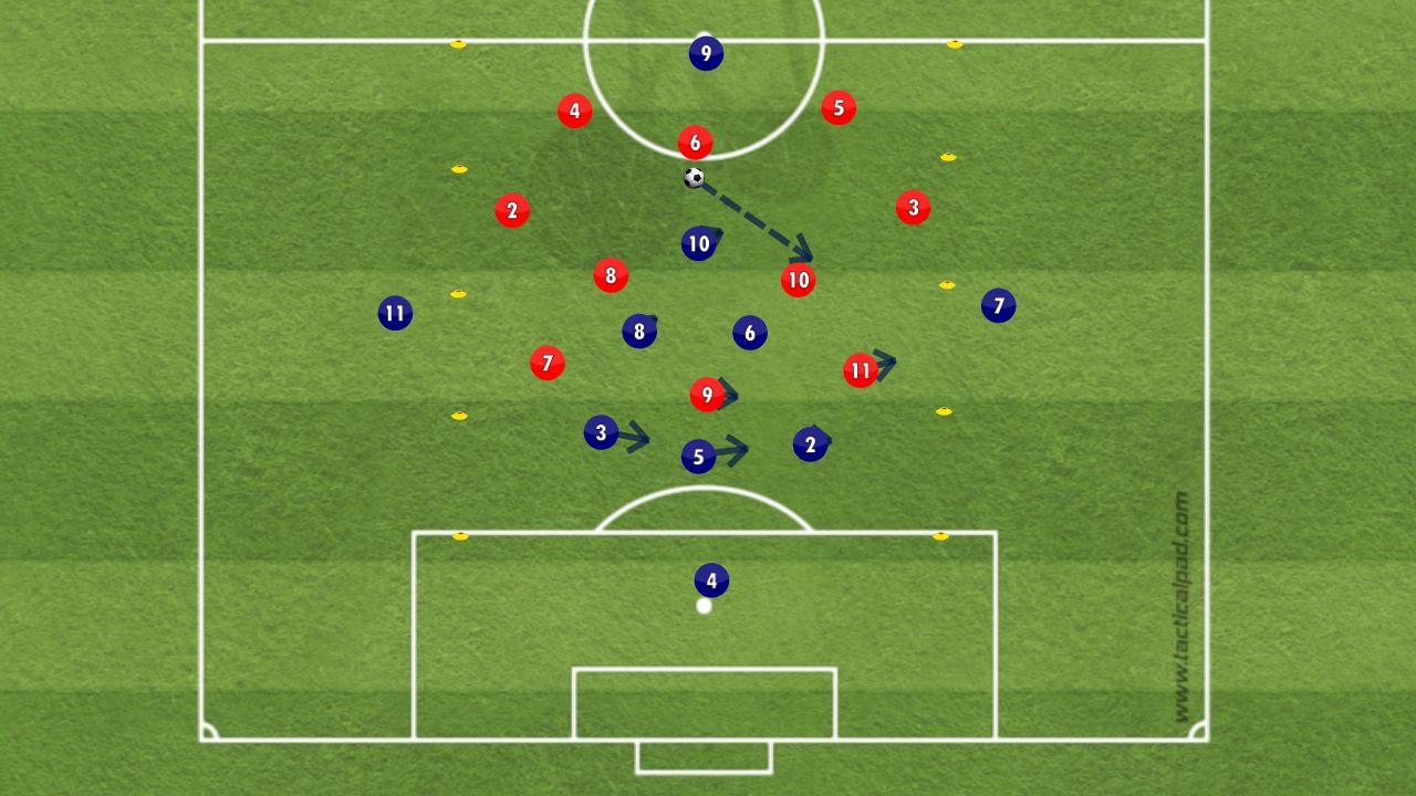 POSITIONAL-PLAY-SUPPORTS-1