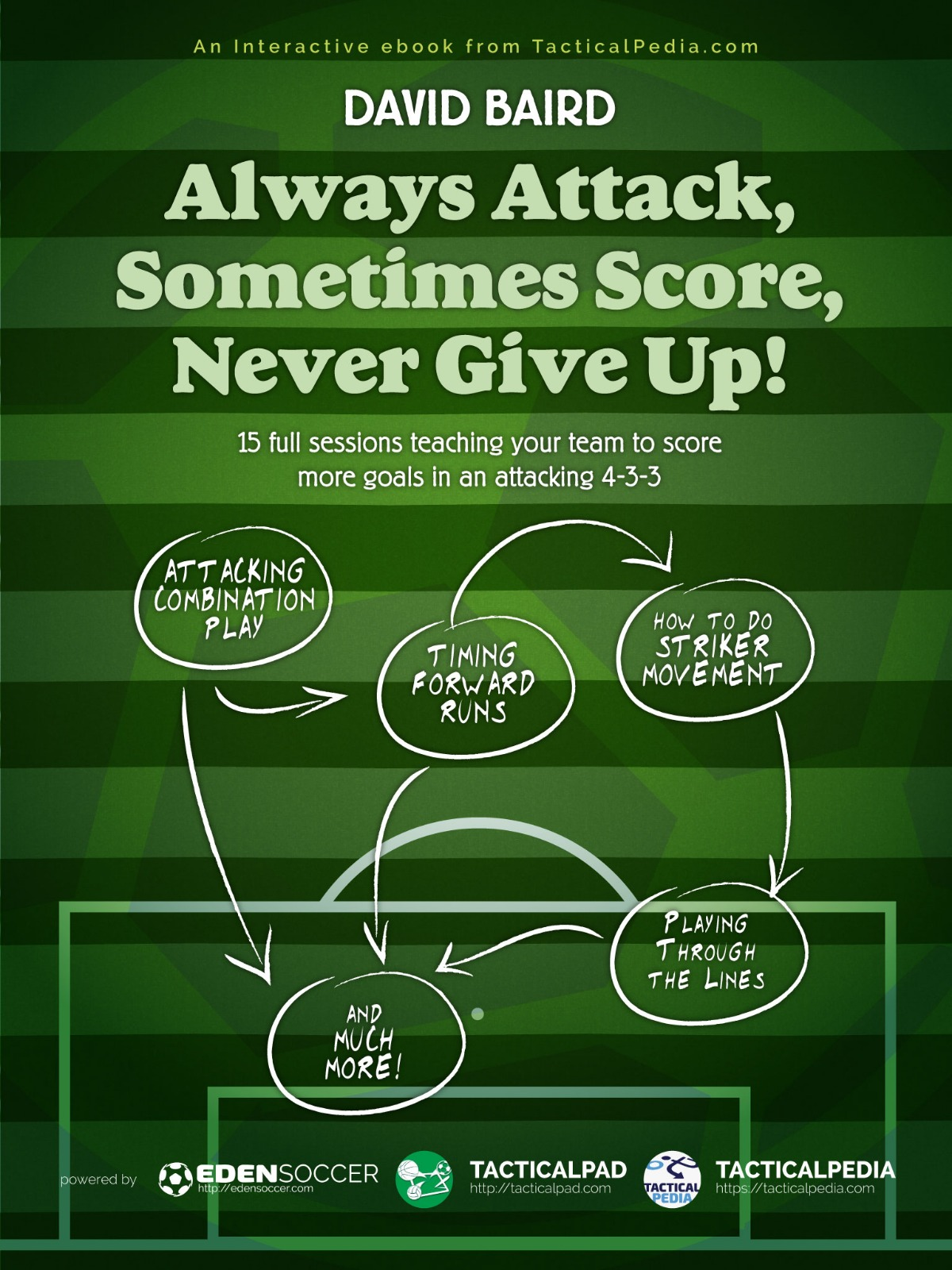 Always Attack, Sometimes Score, Never Give Up!
