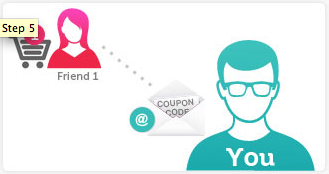 Referral-marketing-reward