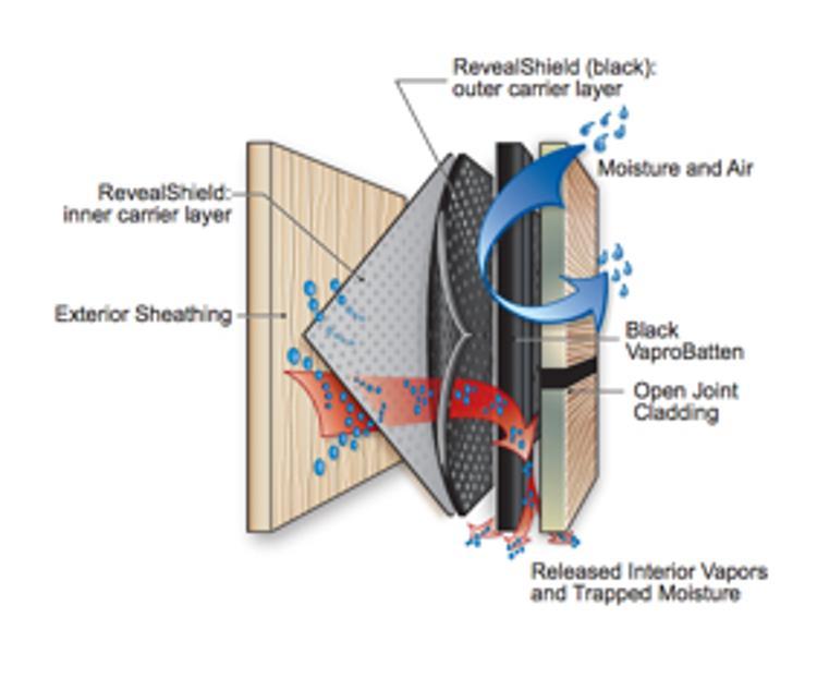 59 in x 164 ft VaproShield RevealShield IT Integrated Tape