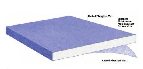 5/8 in x 4 ft x 8 ft National Gypsum Gold Bond BRAND eXP Sheathing