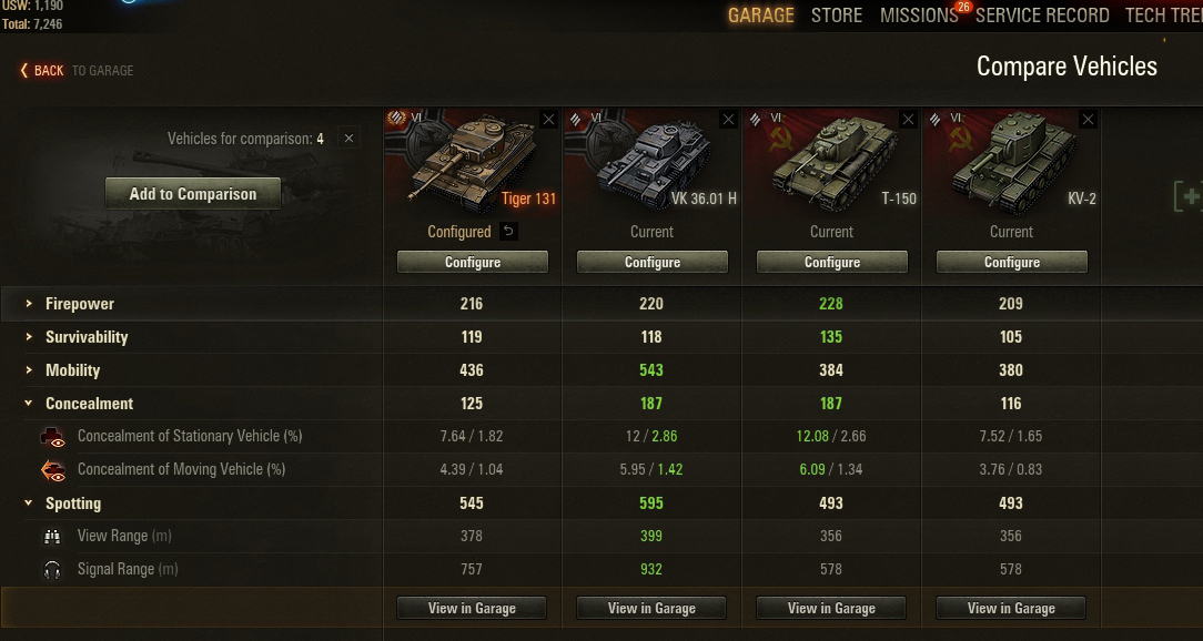Wot tanks with premium matchmaking