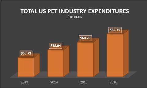 Industry Expenditures.jpg