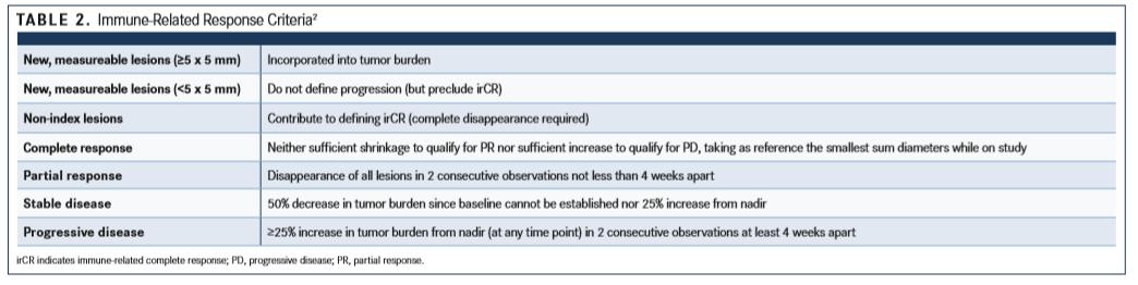 Prognostic Factors Guide Use of Abiraterone, Enzalutamide in