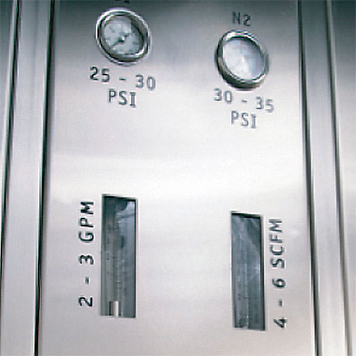 Facility Panel