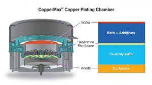 CopperMax Chamber Drawing