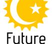 Future Of Tunisia